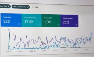 Analytics for blog